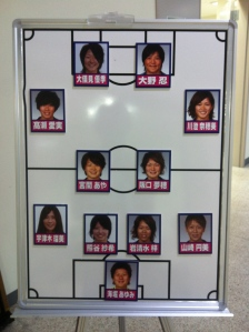 Recently it's been a case of back to the drawing board for Nadeshiko Japan